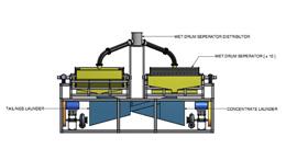 Magnetic separator modules consulmet