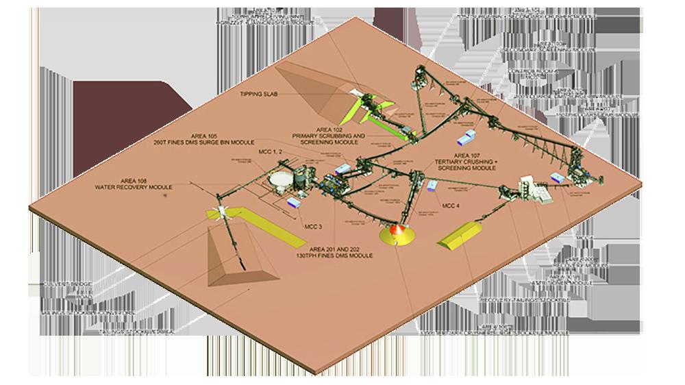 production-scale-plants-consulmet